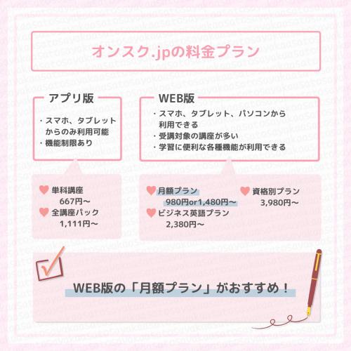 オンスク.jpの料金プランはアプリ版とWEB版に分かれ、さらにWEB版は月額プラン、資格別プラン、ビジネス英語プランの3種類があります。