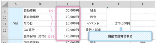 【エクセルで特別費の管理】SUM関数で合計金額を出す(見本)-min