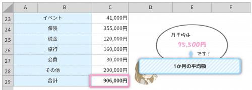 【エクセルで特別費の管理】1か月の平均額を出す(見本)-min
