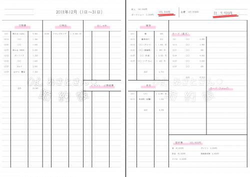 大学ノートで作成する家計簿の見本