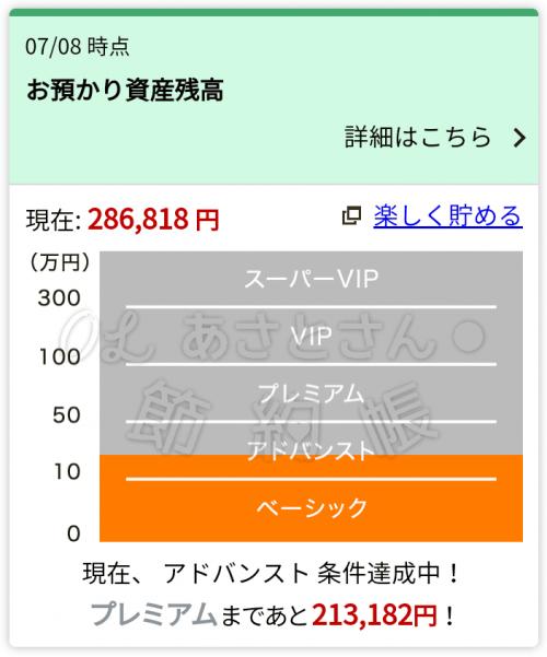 【楽天銀行】ハッピープログラムーお預かり資産残高