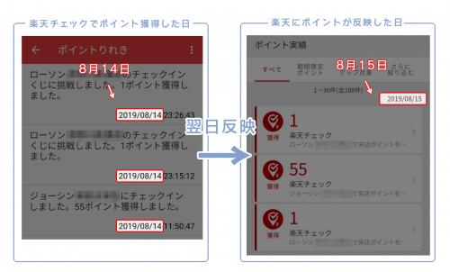 【楽天チェック】ポイント通帳への反映は48時間以内