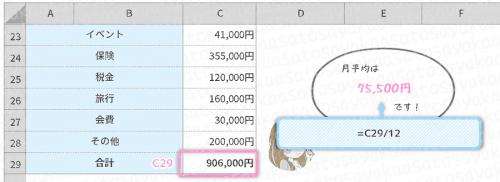 【エクセルで特別費の管理】1か月の平均額を出す