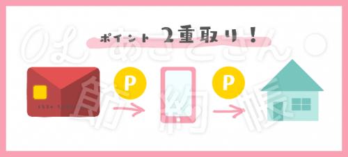 【Yahoo!カード】ポイントの2重取りができる!-min