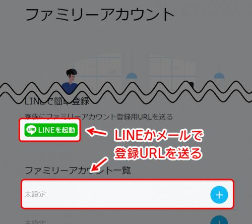 U-NEXTのファミリーアカウントの登録方法③LINEかメールを選択し、登録URLを受け取る