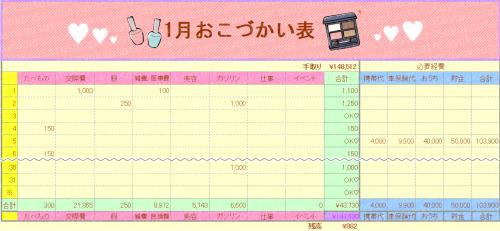 シンプルな家計簿をエクセルで作ってみた!月ごとに分かれてるよ!